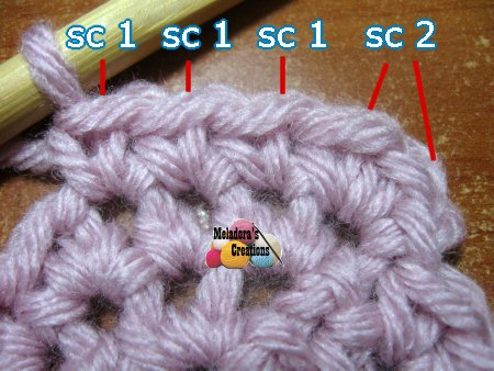 Basic Crocheted Coaster - Free Crochet Pattern