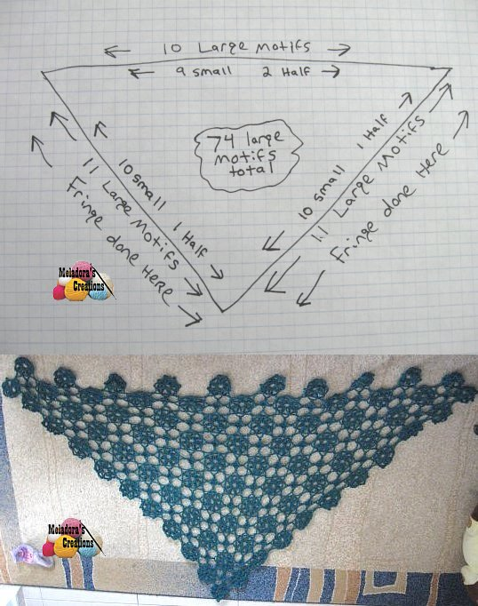 CHART and SHAWL display COMbined
