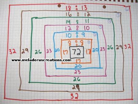 Fluer de Lis Chart Small WM